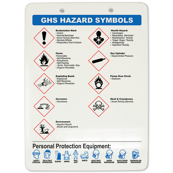 GHS Symbol Reference Clipboard