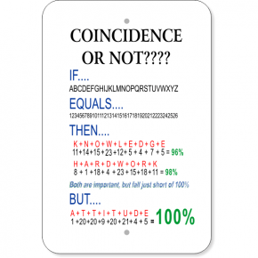 "Coincidence or Not? 100% Attitude Aluminum Sign | 18"" x 12"""