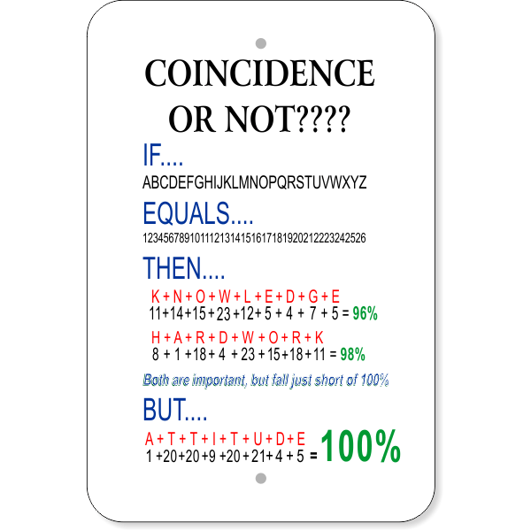"""Coincidence or Not? 100% Attitude Aluminum Sign   18"""" x 12"""""""