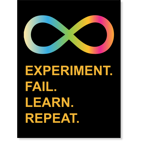 "Experiment. Fail. Learn. Repeat. Poster Sign - 18"" x 24"""